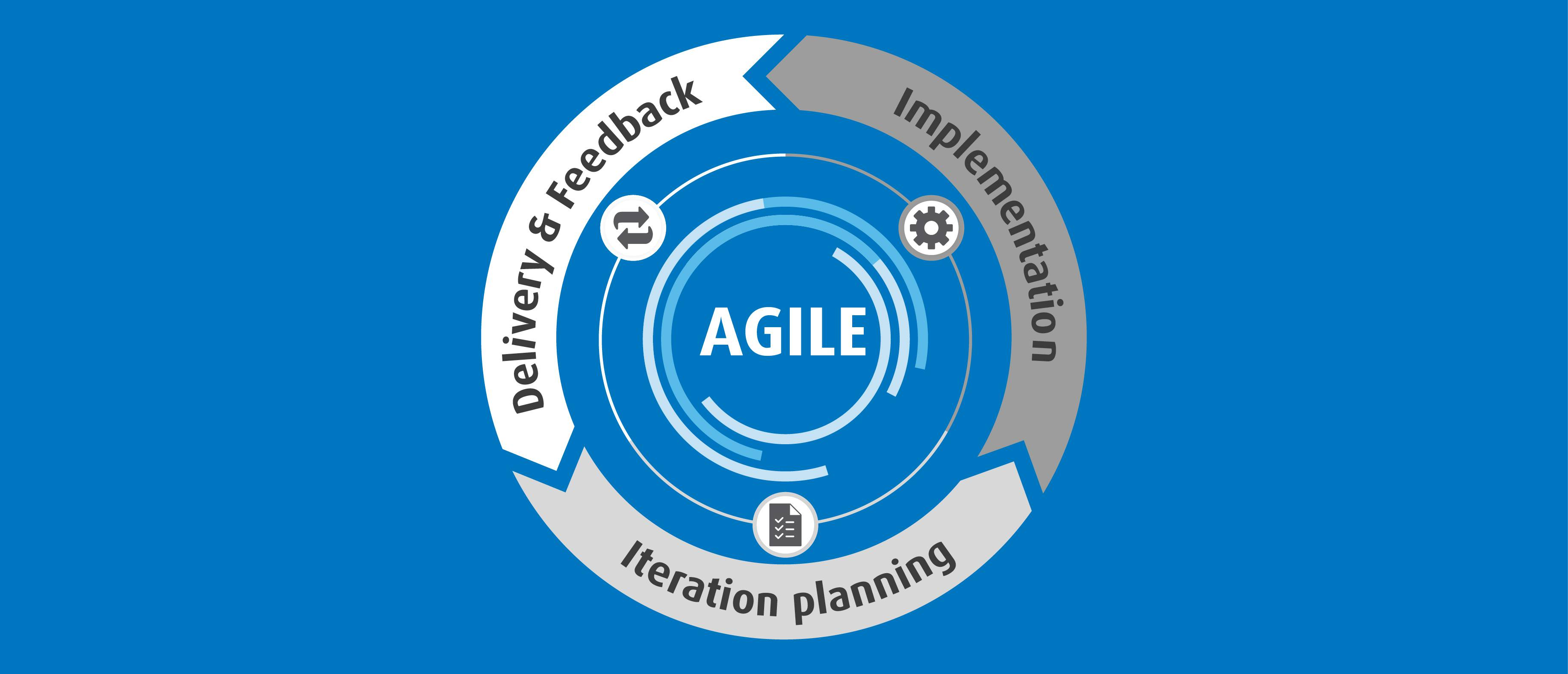 agile software development framework scrum Scrum is a framework within which people can to learn more about terms specific to software development teams using scrum and agile software development.